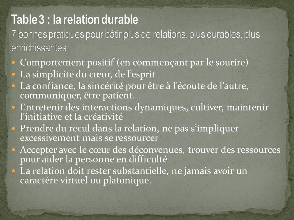 Table 3 : la relation durable 7 bonnes pratiques pour bâtir plus de relations, plus durables, plus enrichissantes