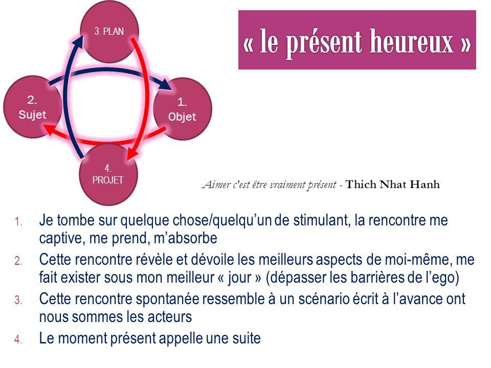 3. PLAN « le présent heureux » 2. Sujet. 1. Objet. 4. PROJET. Aimer c est être vraiment présent - Thich Nhat Hanh.