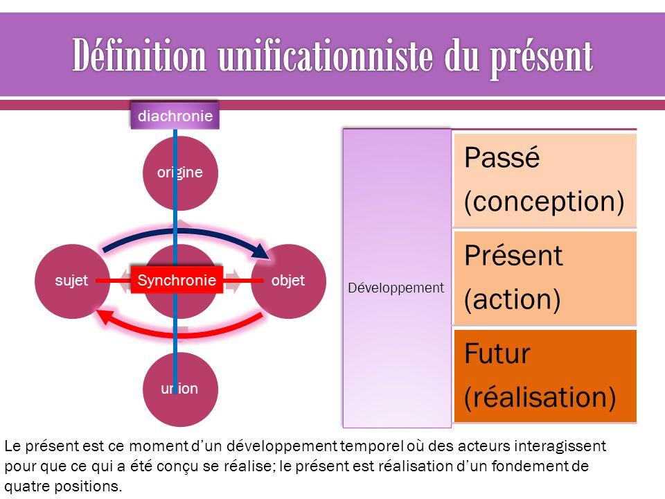 Définition unificationniste du présent