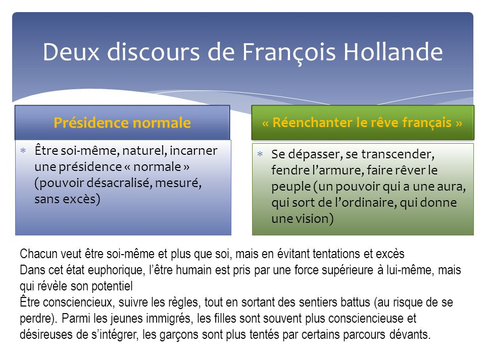 Deux discours de François Hollande