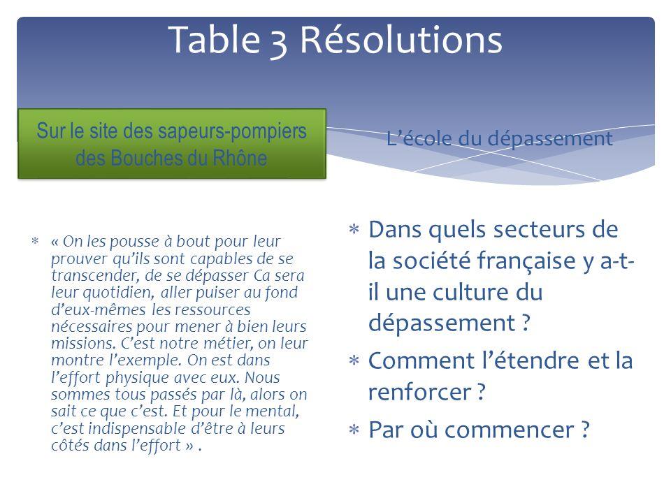 Table 3 Résolutions Sur le site des sapeurs-pompiers des Bouches du Rhône. L'école du dépassement.