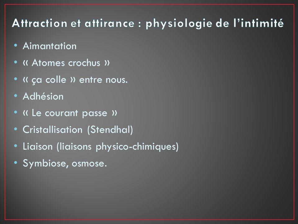 Attraction et attirance : physiologie de l'intimité