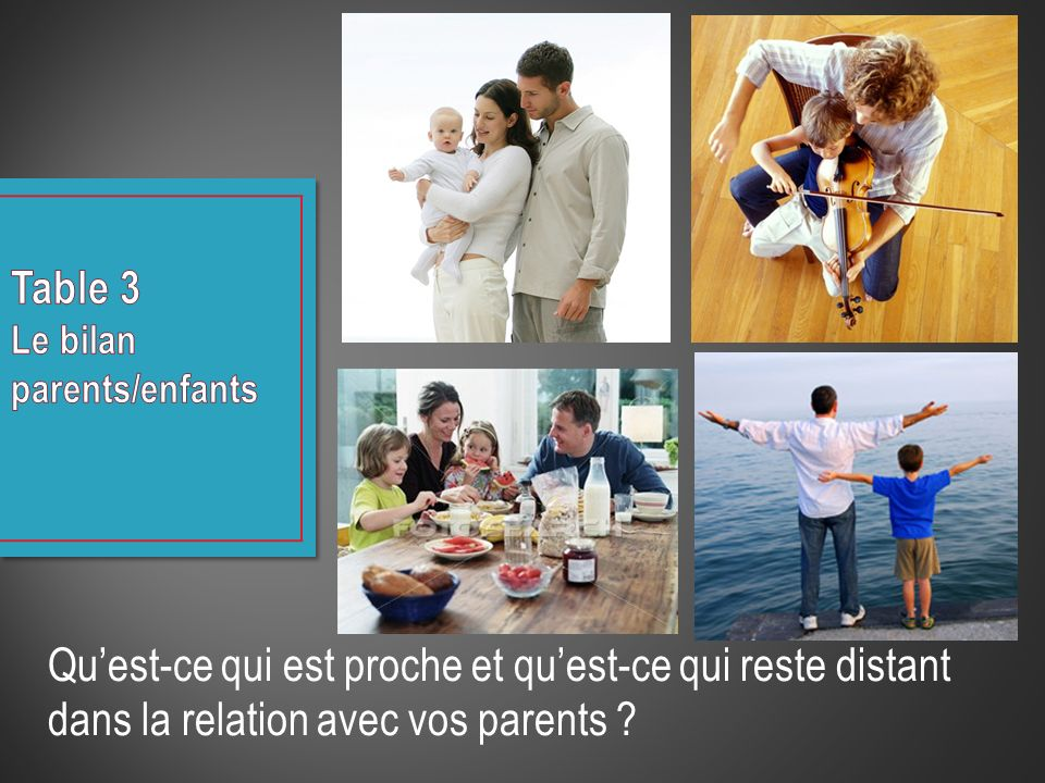 Table 3 Le bilan parents/enfants