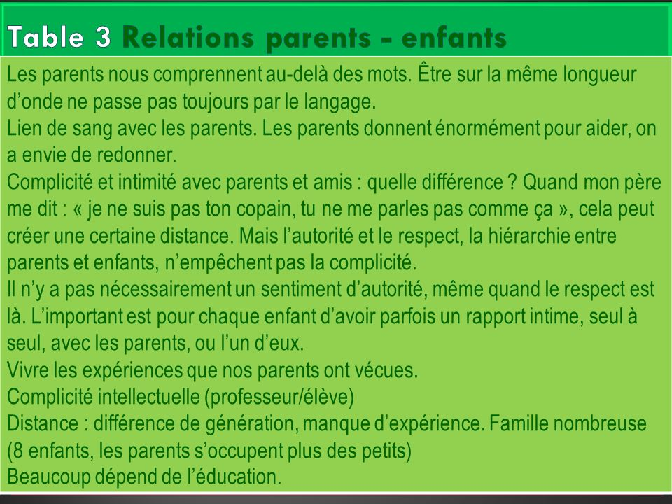 Table 3 Relations parents - enfants