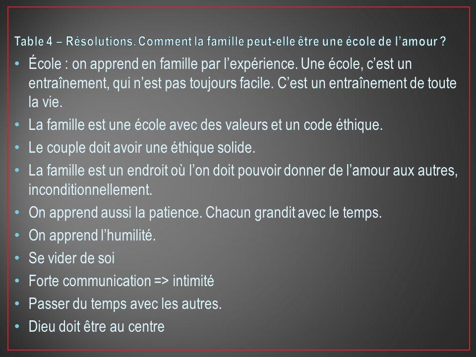 La famille est une école avec des valeurs et un code éthique.