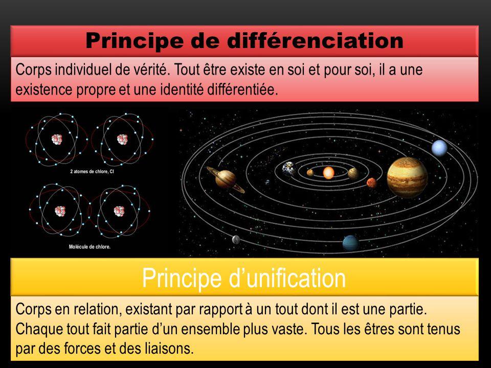 Principe de différenciation
