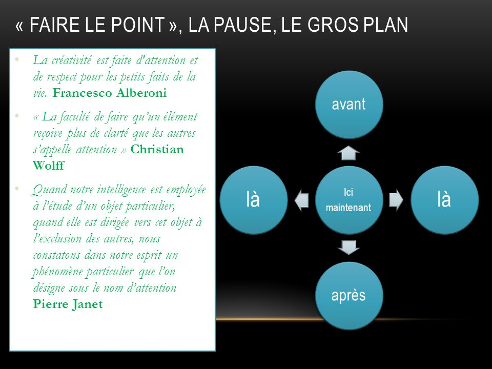 « FAIRE LE POINT », La Pause, le GROs PLAN