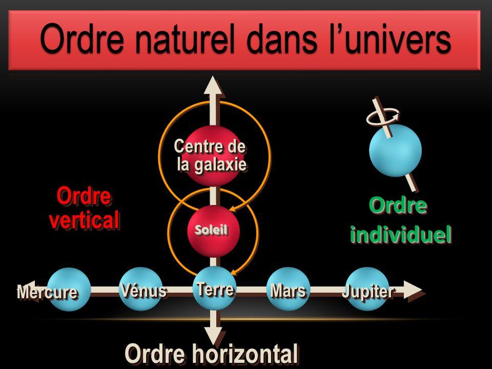Ordre naturel dans l'univers