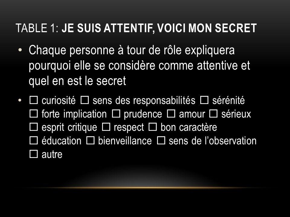 Table 1: je suis attentif, voici mon secret