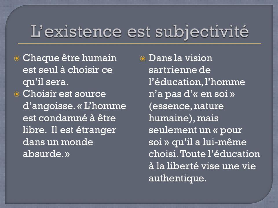 L'existence est subjectivité