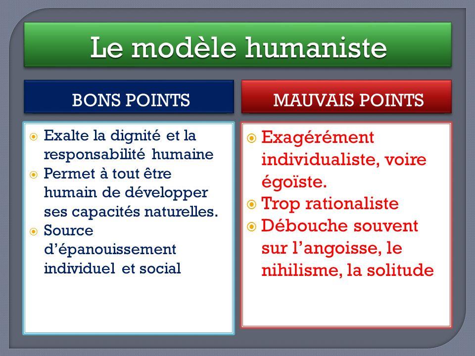 Le modèle humaniste Bons points Mauvais points