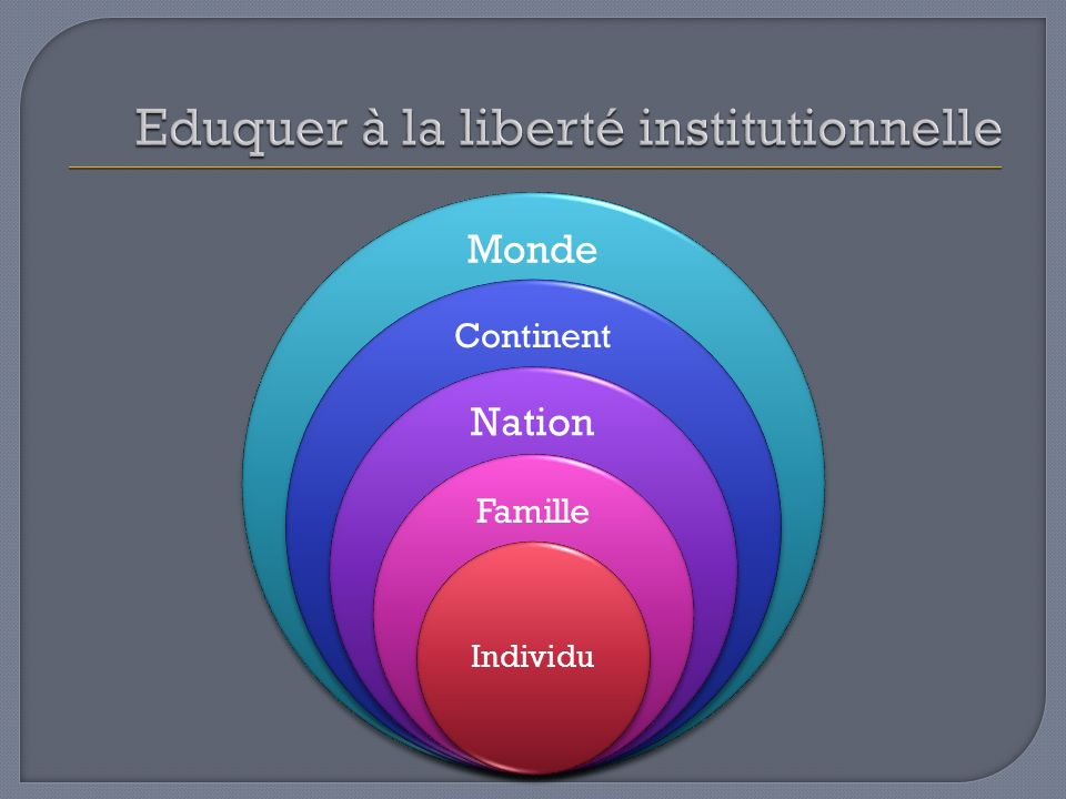 Eduquer à la liberté institutionnelle