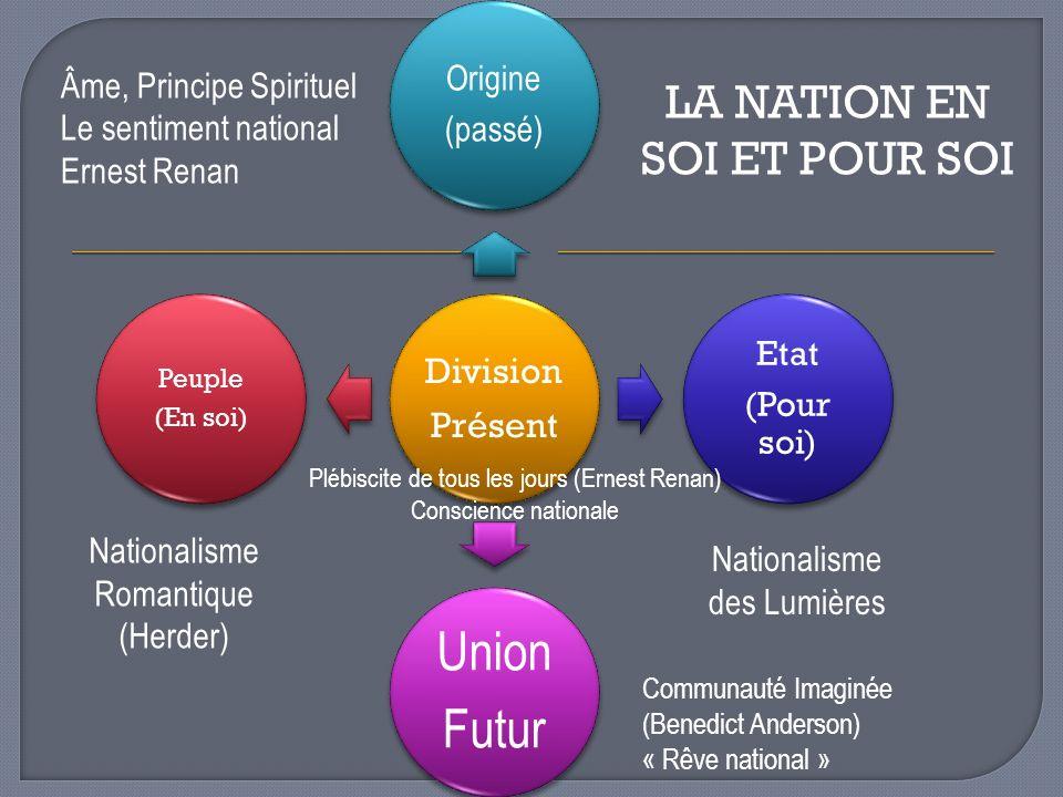 LA nation en soi et pour soi