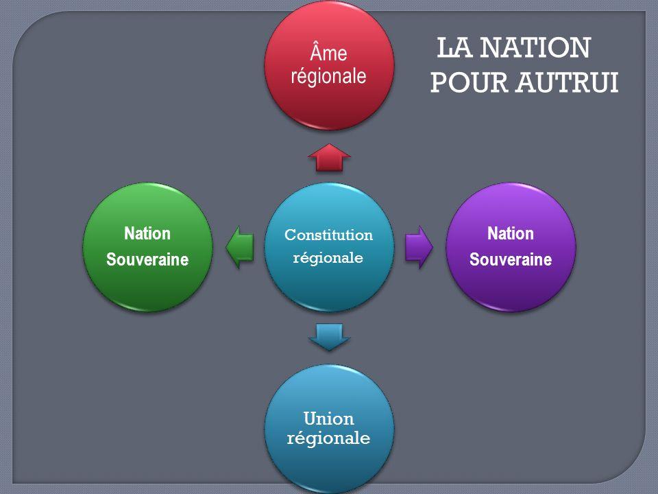 LA NATION POUR AUTRUI Âme régionale Union régionale Nation Souveraine