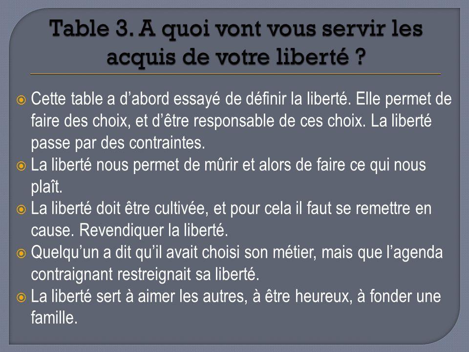 Table 3. A quoi vont vous servir les acquis de votre liberté