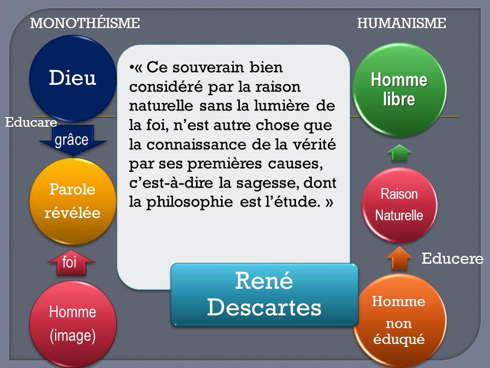 Monothéisme HUMANISME. René Descartes.