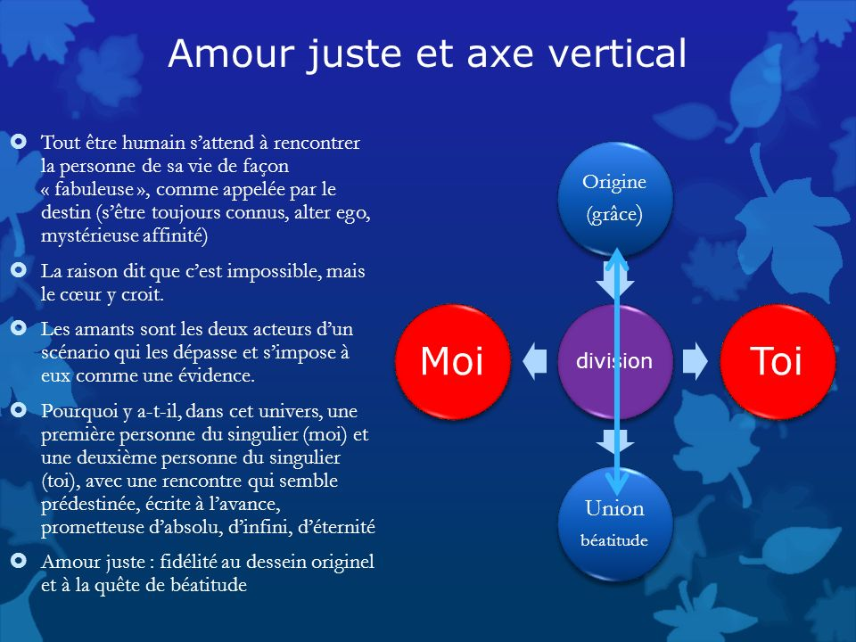Amour juste et axe vertical