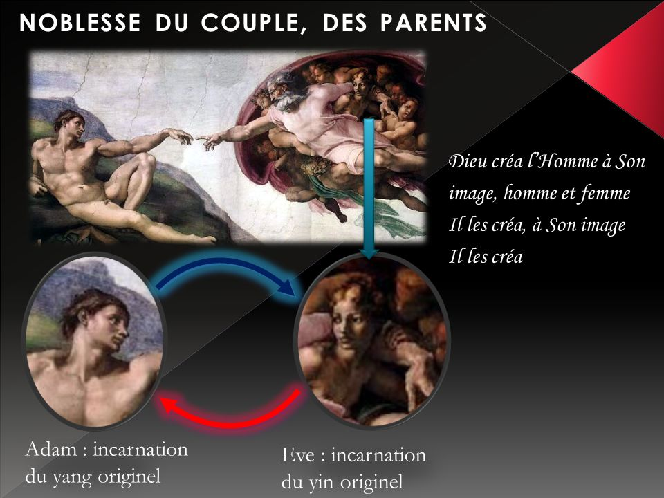 noblesse du couple, des parents