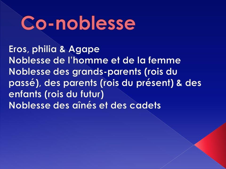 Co-noblesse Eros, philia & Agape Noblesse de l'homme et de la femme
