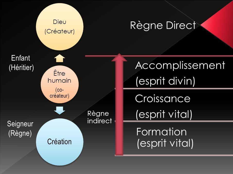 Formation (esprit vital)