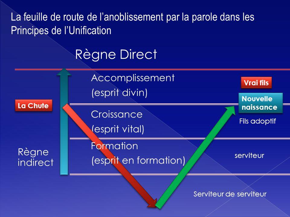 La feuille de route de l'anoblissement par la parole dans les Principes de l'Unification