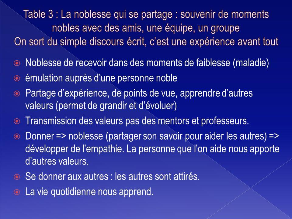 Table 3 : La noblesse qui se partage : souvenir de moments nobles avec des amis, une équipe, un groupe On sort du simple discours écrit, c'est une expérience avant tout