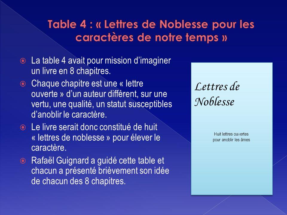 Table 4 : « Lettres de Noblesse pour les caractères de notre temps »