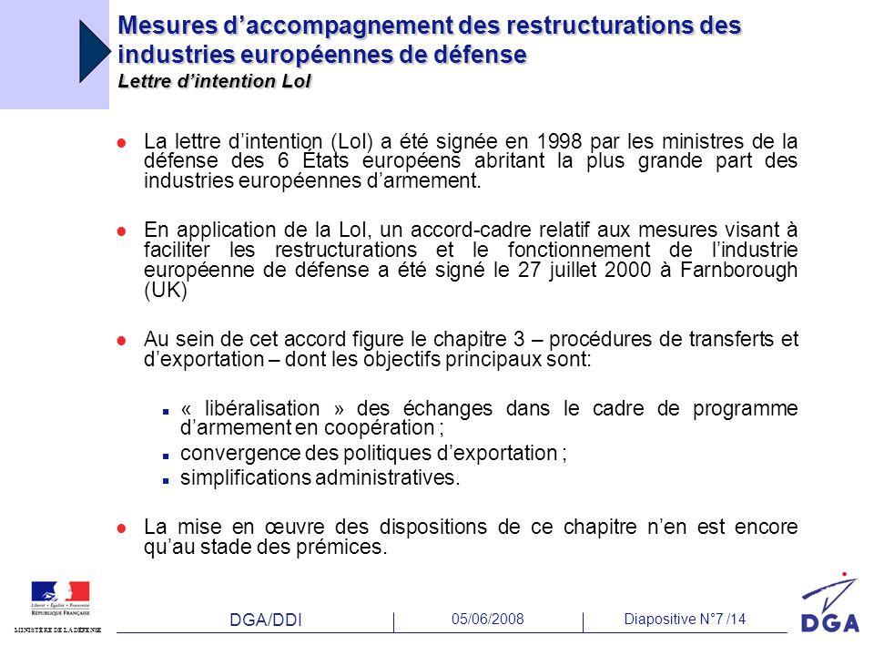 16/09/08 Mesures d'accompagnement des restructurations des industries européennes de défense Lettre d'intention LoI.