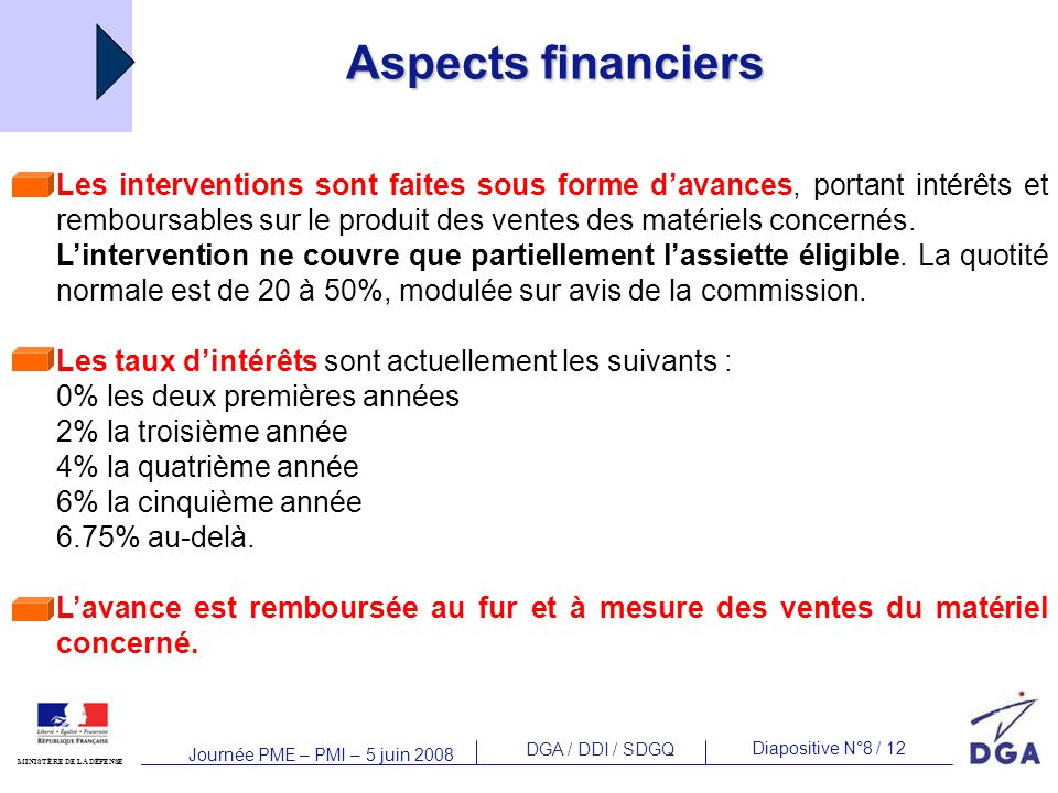 Aspects financiers