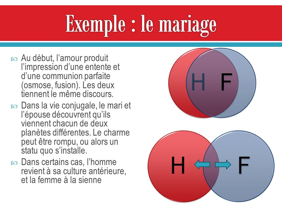 Exemple : le mariage H. F.