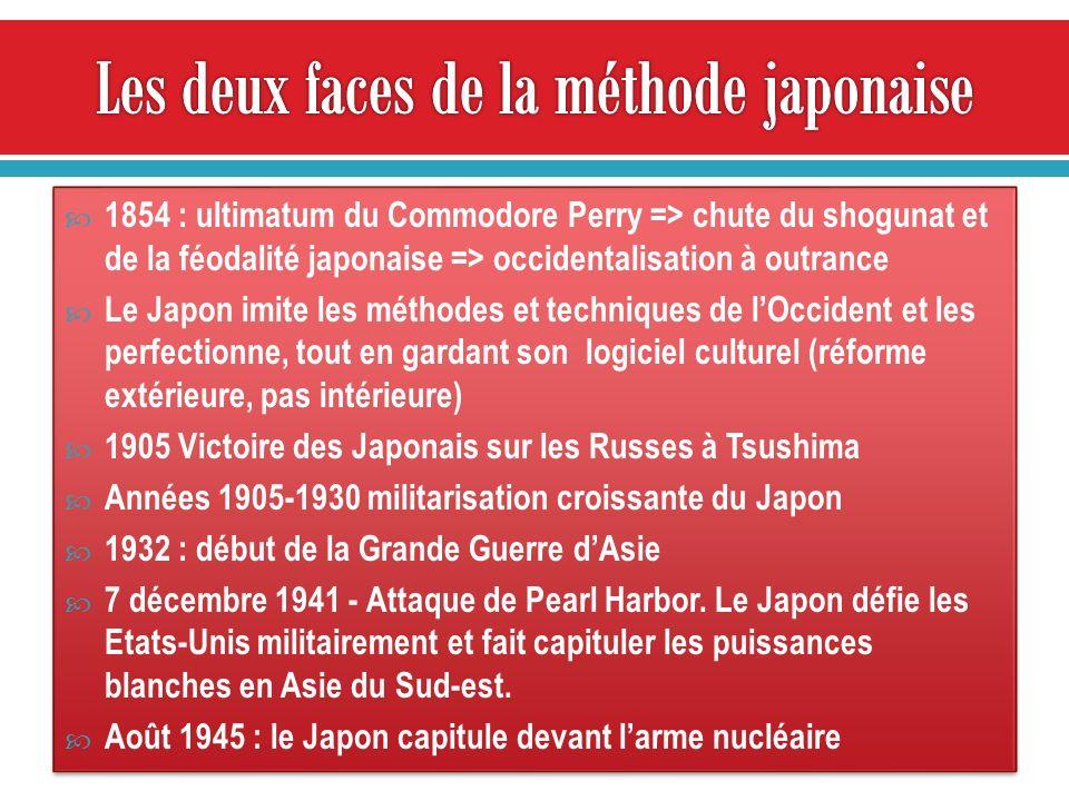Les deux faces de la méthode japonaise