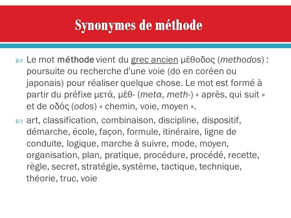 Synonymes de méthode