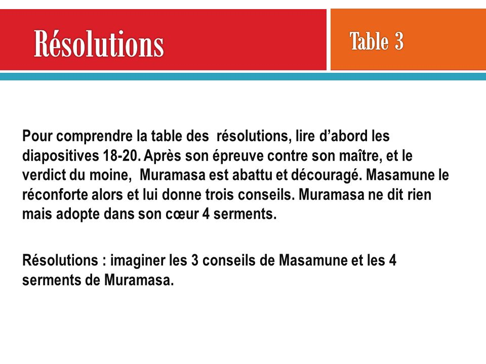 Résolutions Table 3.