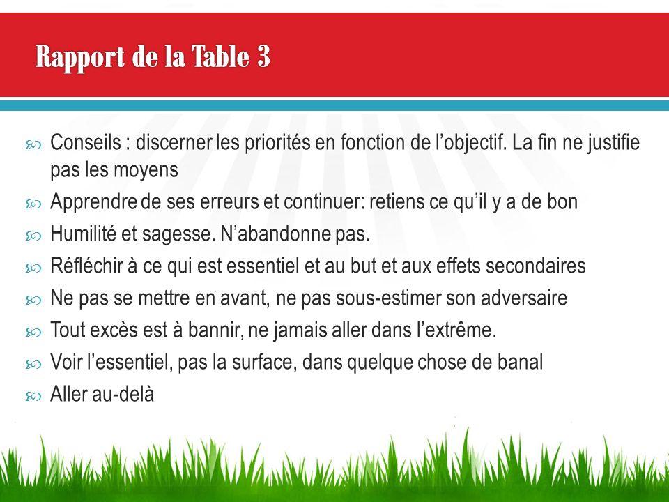 Rapport de la Table 3 Conseils : discerner les priorités en fonction de l'objectif. La fin ne justifie pas les moyens.