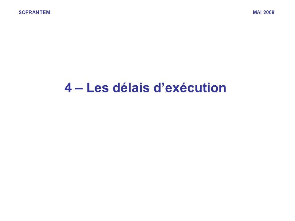 4 – Les délais d'exécution