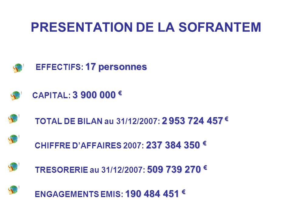 PRESENTATION DE LA SOFRANTEM