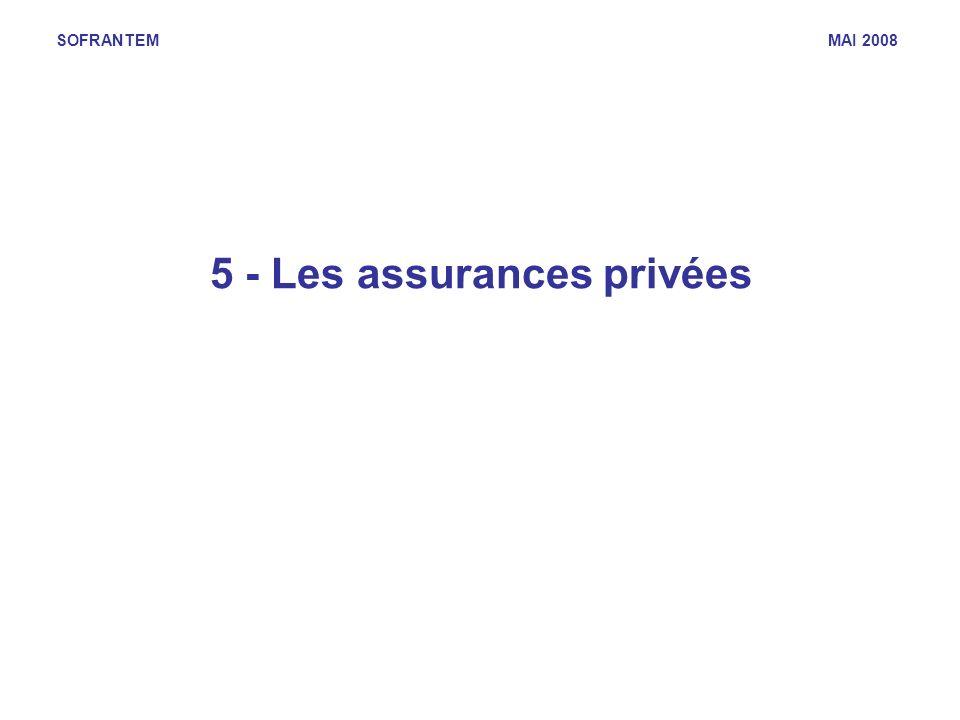 5 - Les assurances privées