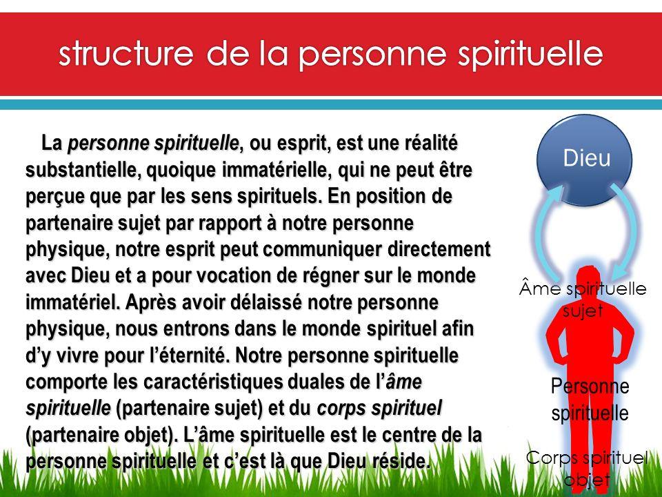 structure de la personne spirituelle
