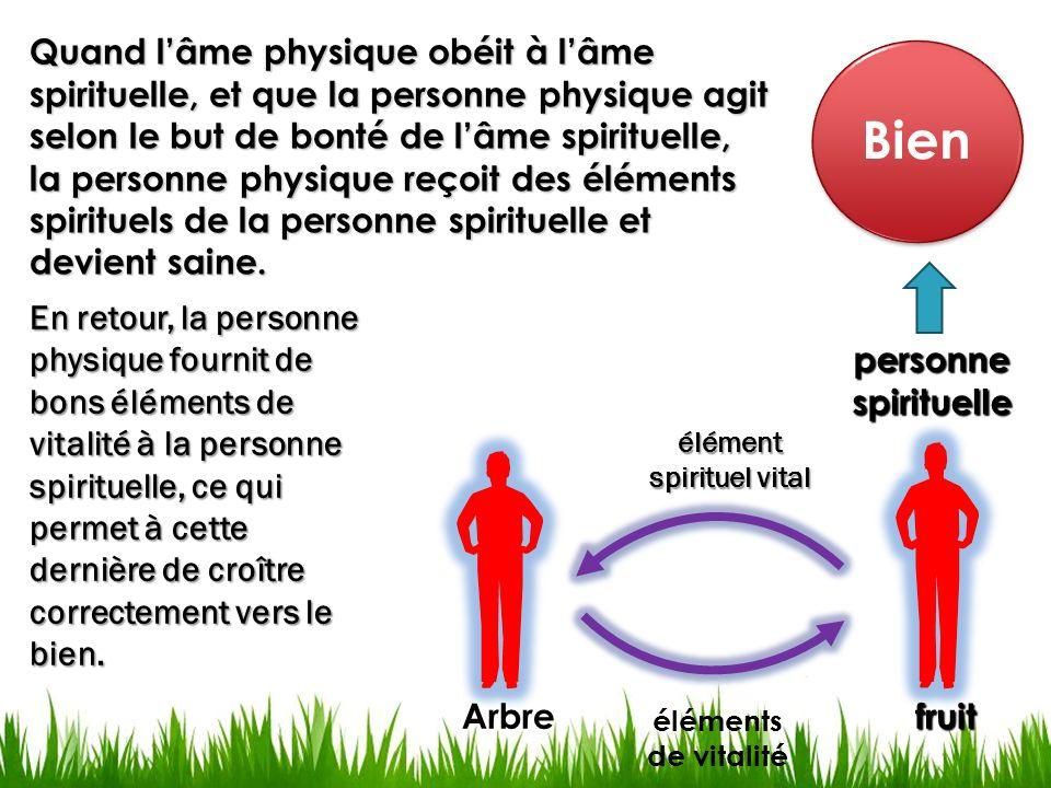 élément spirituel vital