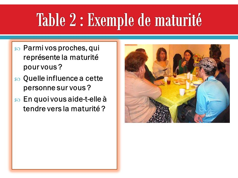 Table 2 : Exemple de maturité