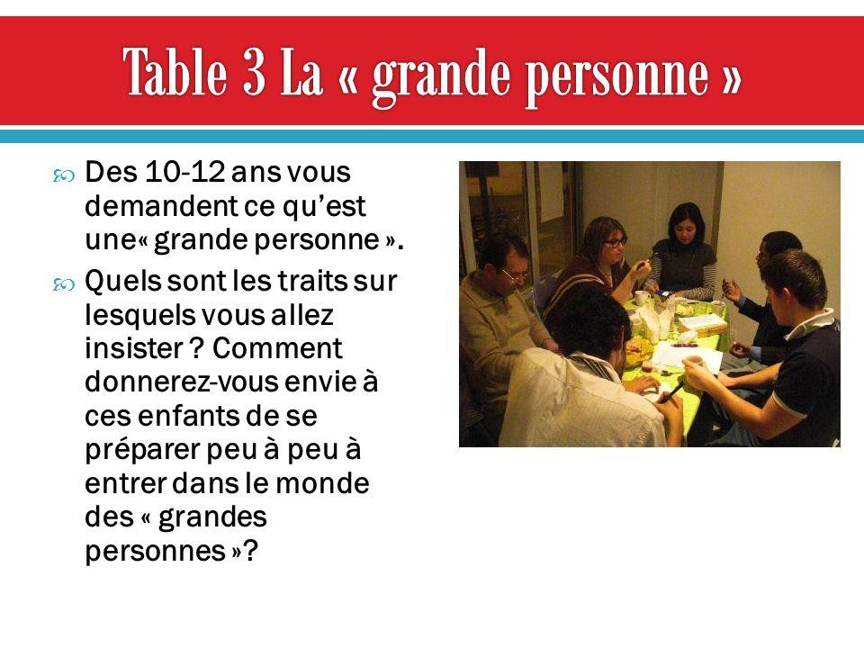 Table 3 La « grande personne »