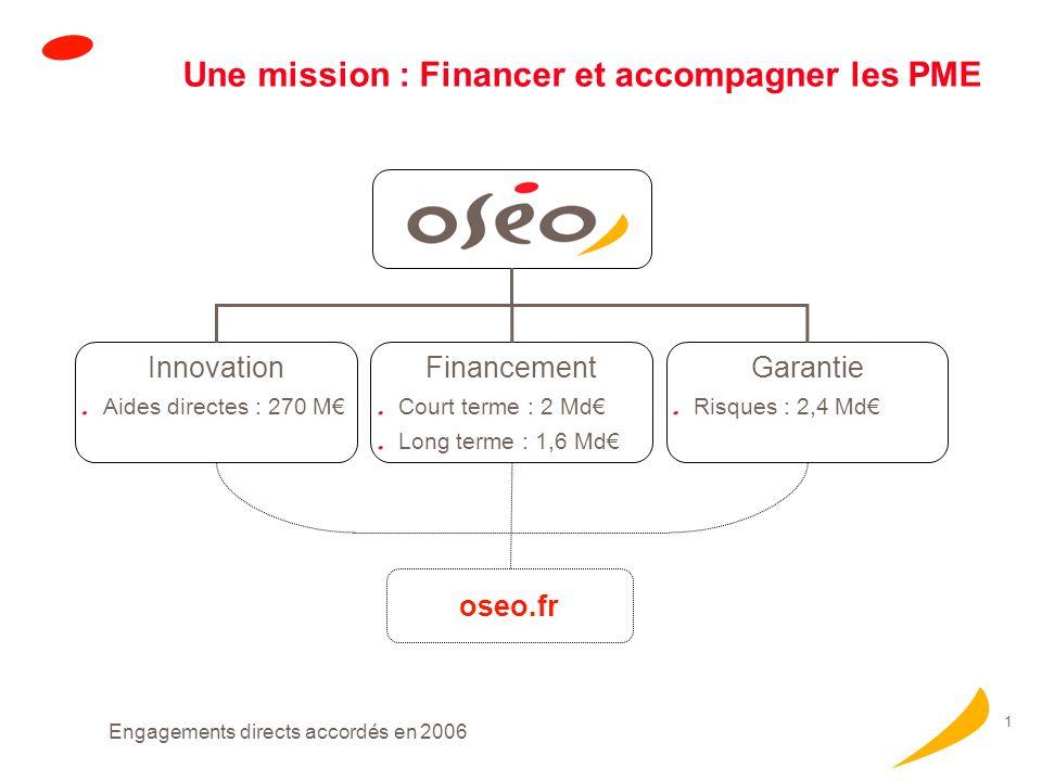 Une mission : Financer et accompagner les PME