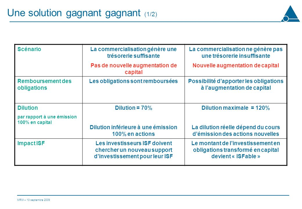 Une solution gagnant gagnant (1/2)