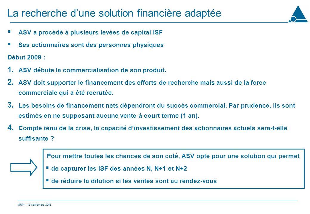 La recherche d'une solution financière adaptée