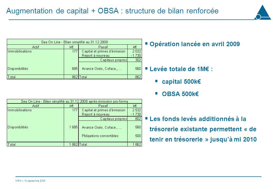 Augmentation de capital + OBSA : structure de bilan renforcée