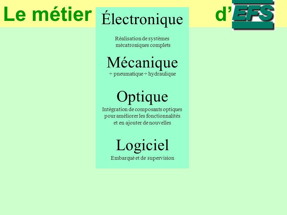 Le métier d' Électronique Mécanique Optique Logiciel
