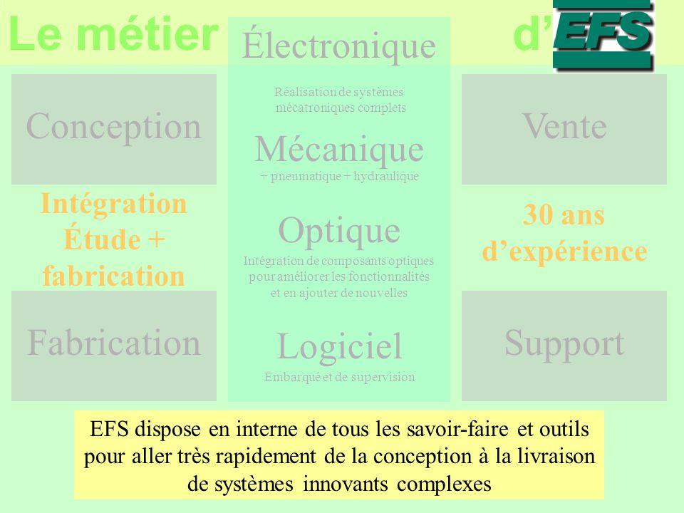Le métier d' Électronique Mécanique Optique Logiciel Conception Vente