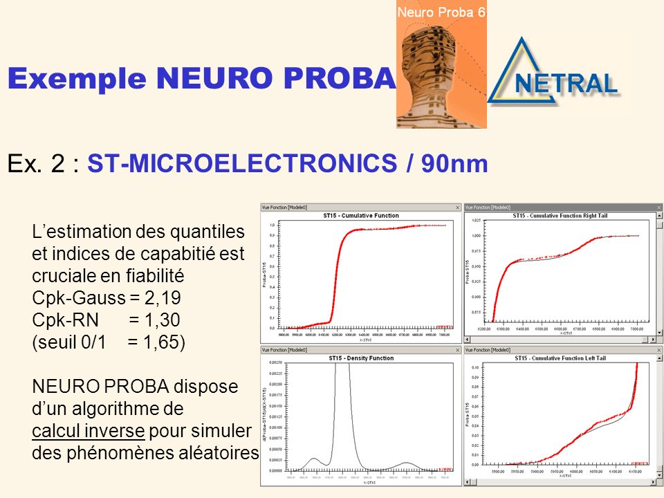 Exemple NEURO PROBA Ex. 2 : ST-MICROELECTRONICS / 90nm