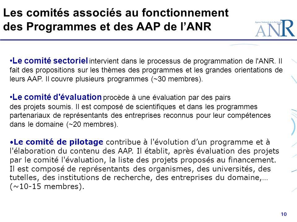 Les comités associés au fonctionnement des Programmes et des AAP de l'ANR