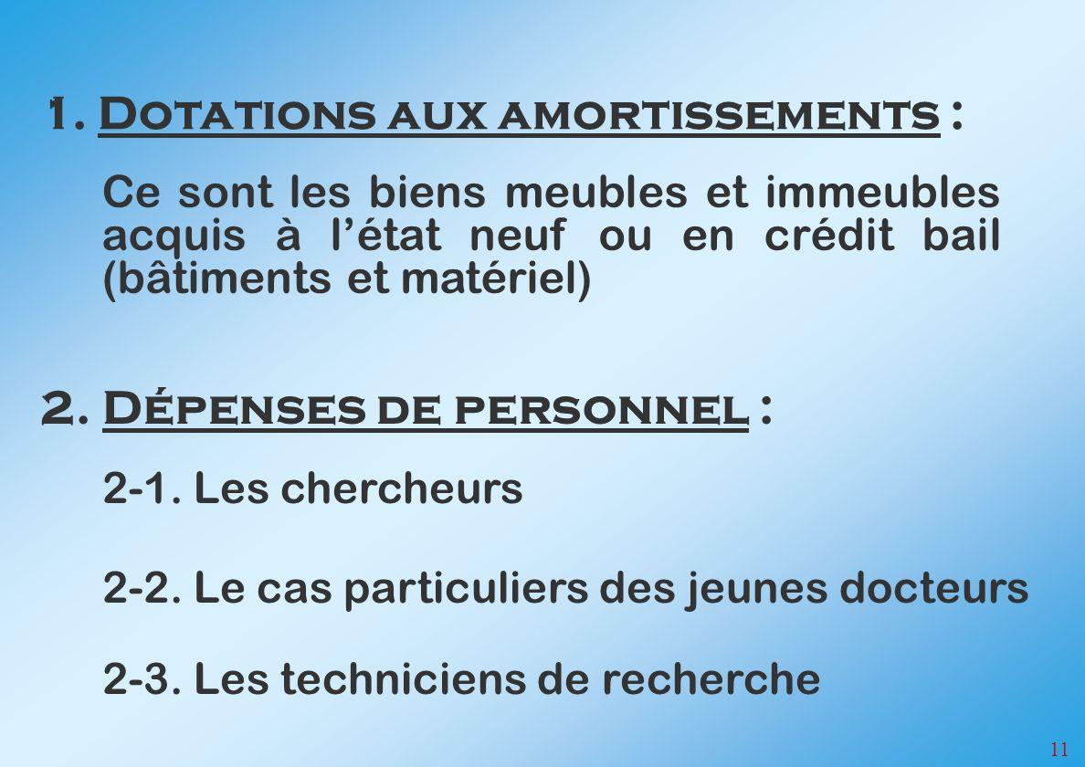 1. Dotations aux amortissements :